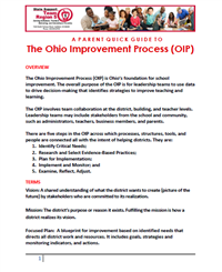 This is an image of the Parent Quick Guide for OIP.  It includes SSTs logo on the top and it is a reduced size of the actual document